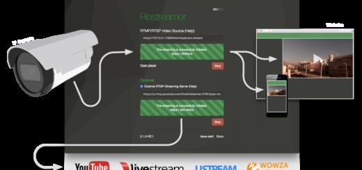 Come mandare in streaming il video della tua IP Cam su YouTube Live
