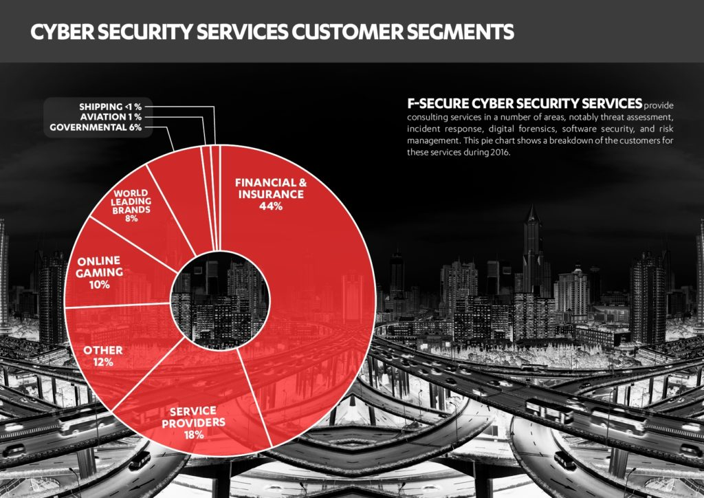 cyber-security-report-201713
