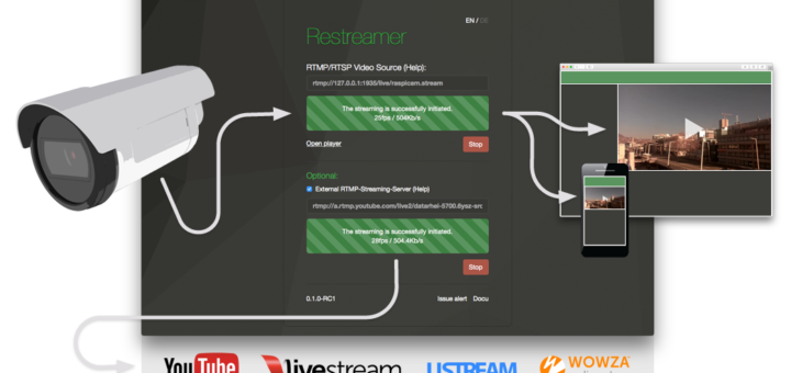 Come mandare in streaming il video della tua IP Cam su YouTube Live