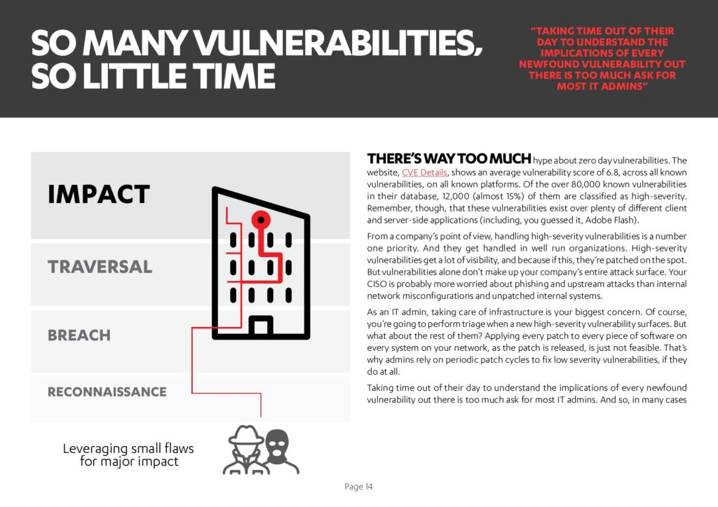 cyber-security-report-201714