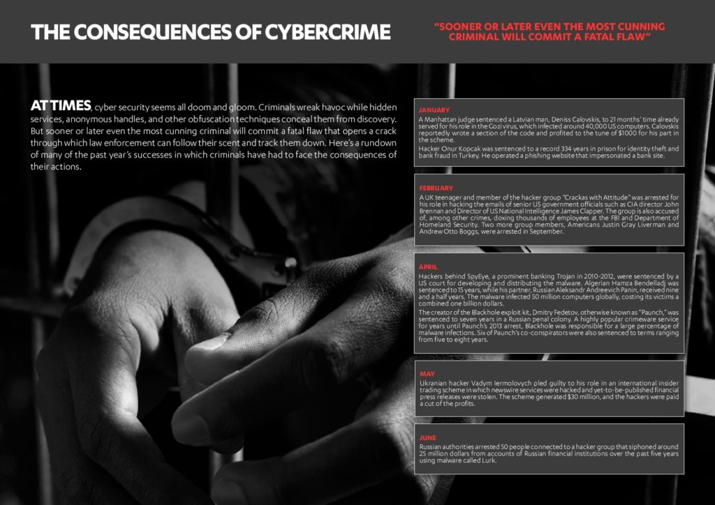 cyber-security-report-201731