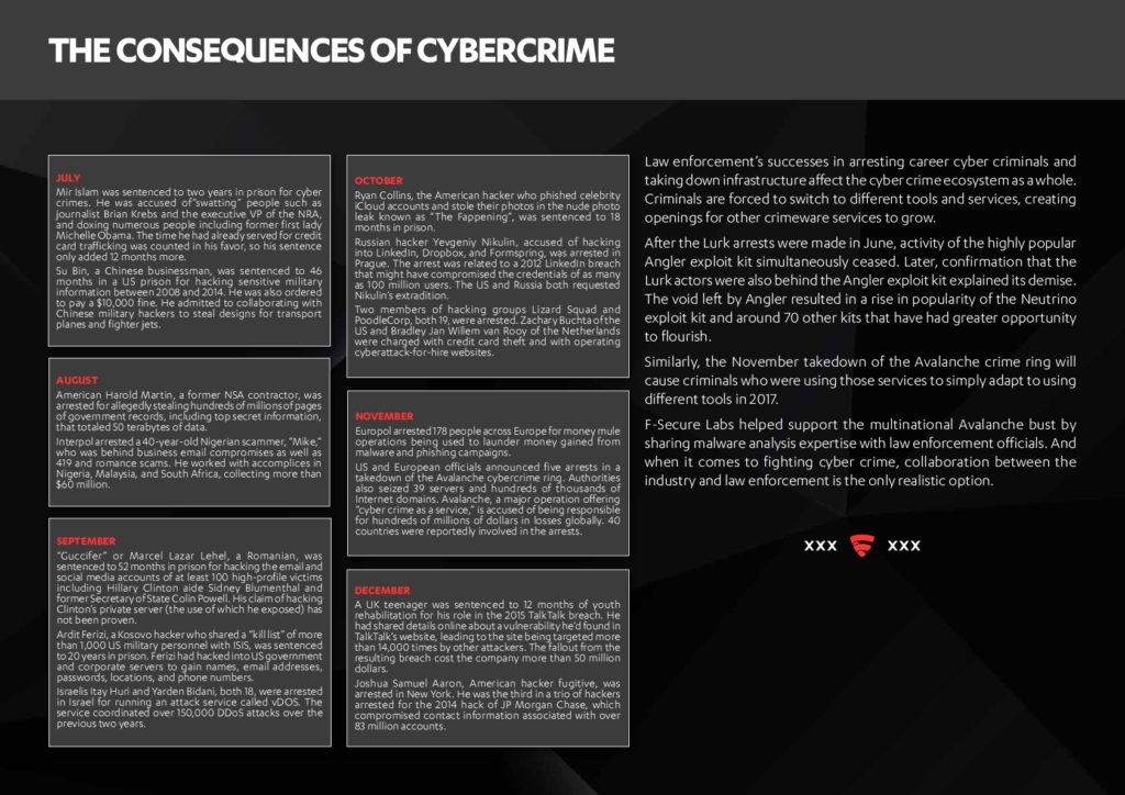 cyber-security-report-201732