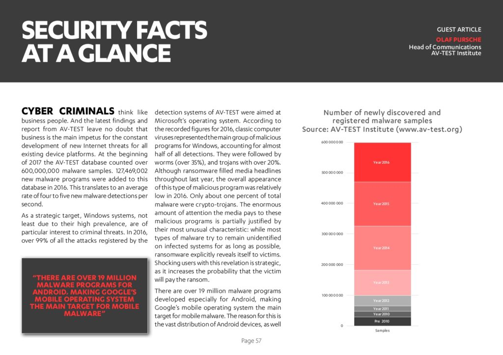 cyber-security-report-201757